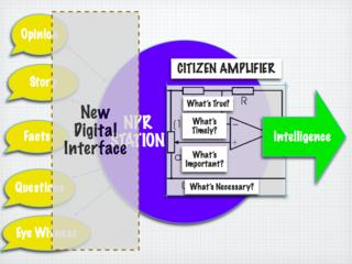 Citizen Amplifier.010-002