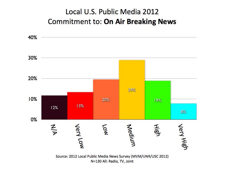 2012 MVM All Breaking News.001