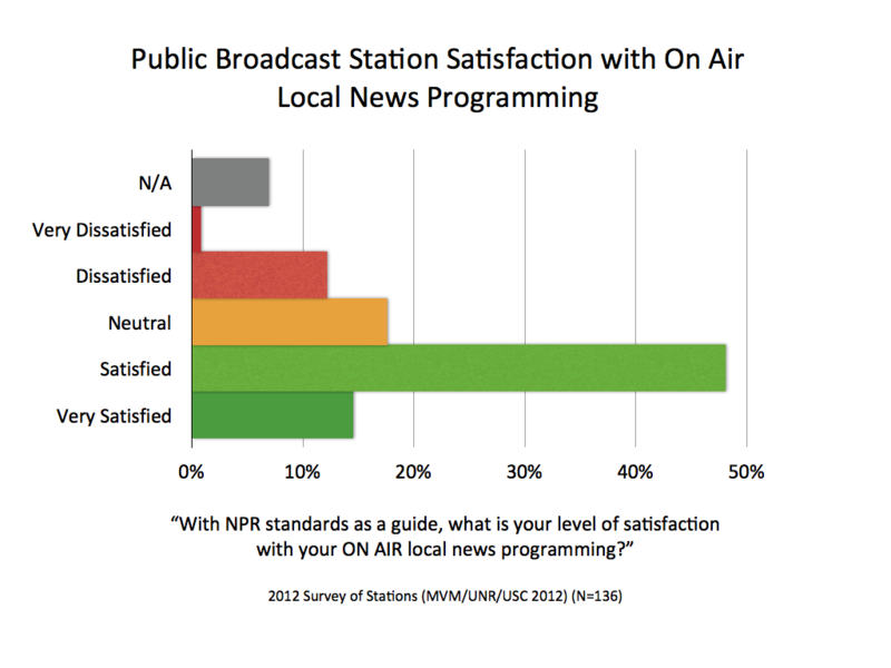 2012 Satisfaction On Air.001