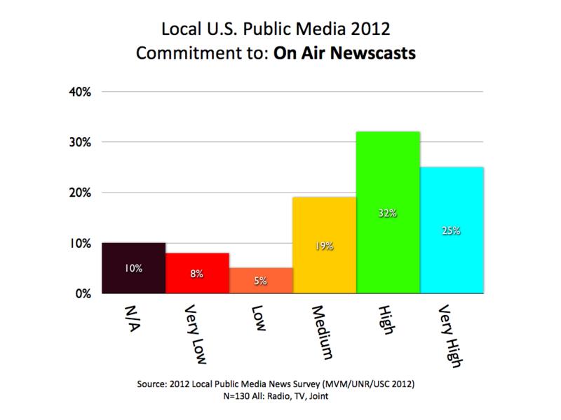 2012 MVM All Newscasts.001