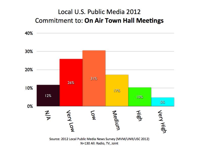 2012 MVM All Town Hall Meetings.001