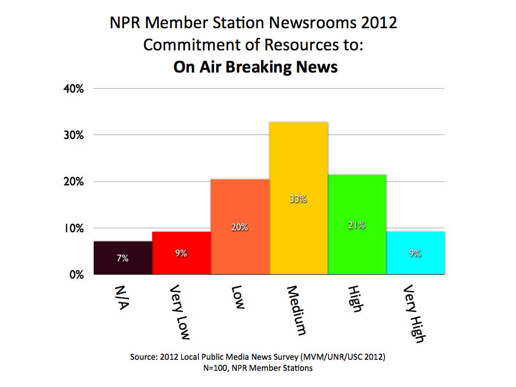 2012 MVM NPR Breaking News.001