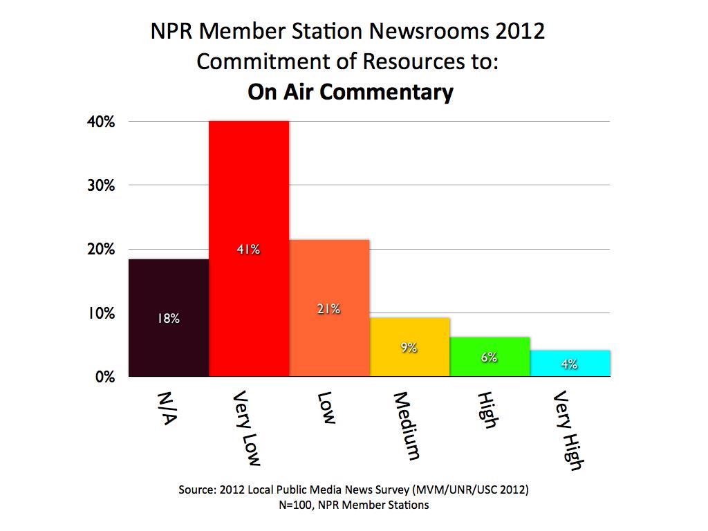 2012 MVM NPR Commentary.001