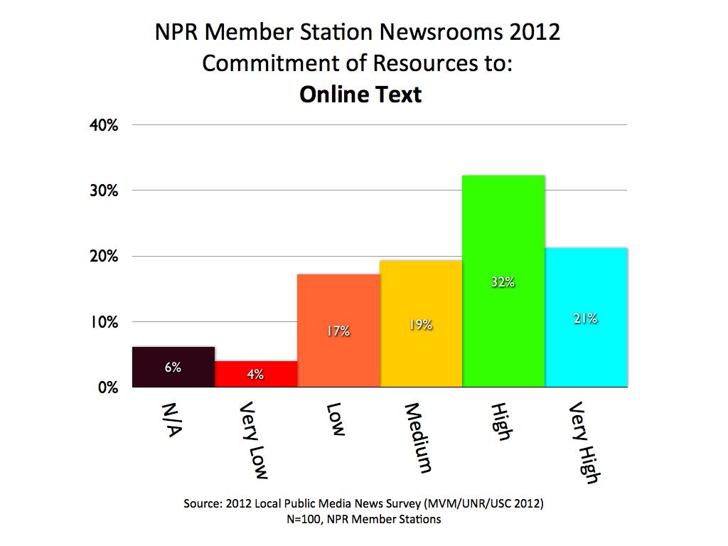 2012 MVM NPR TEXT.001