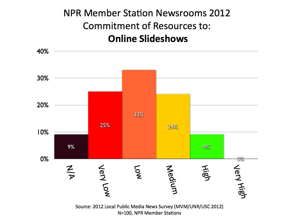 2012 MVM NPR SLIDESHOWS.001