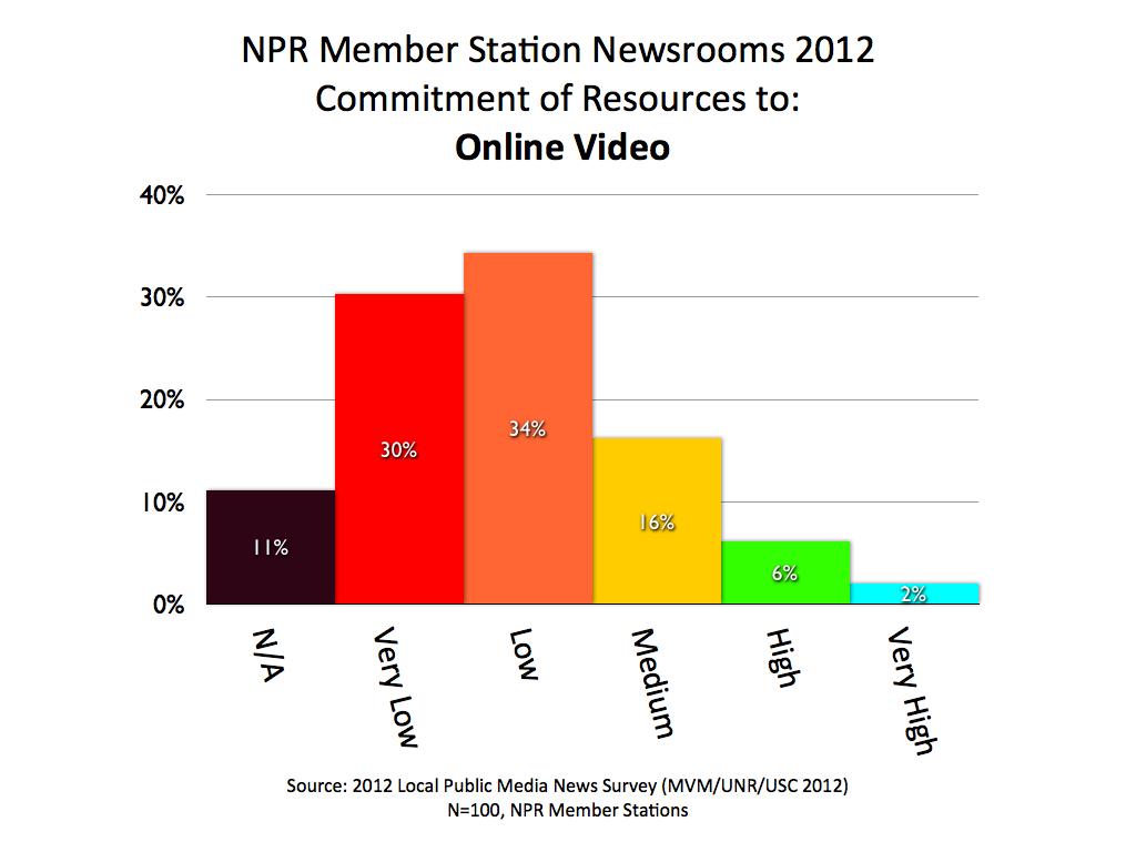 2012 MVM NPR VIDEO.001