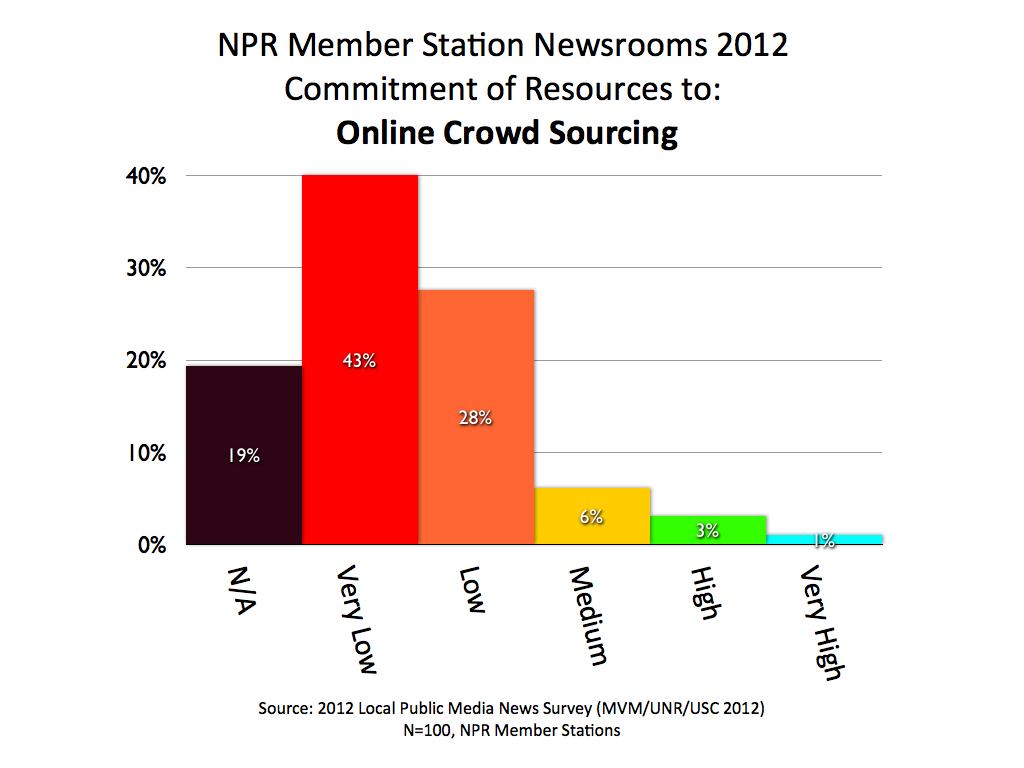 2012 MVM NPR CROWD.001
